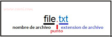 Extension Archivo
