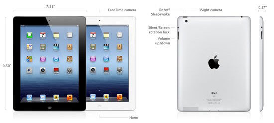 The Apple iPad evolution: iPad 3 vs iPad 2 vs iPad